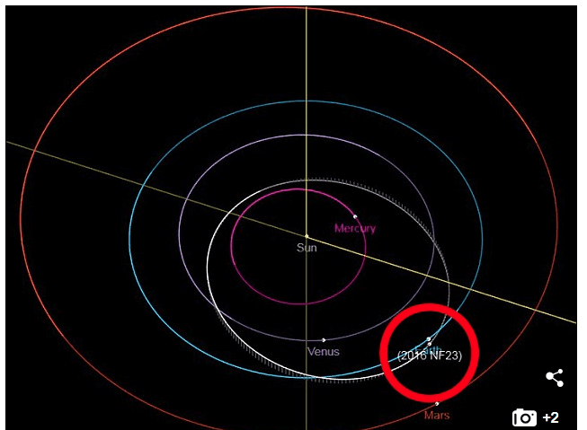 NASA stated that the asteroid 2016 NF23 is about 230 to 525 feet wide . (NASA JPL)
