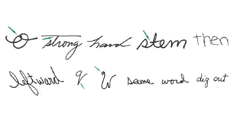 This is what your handwriting says about your personality