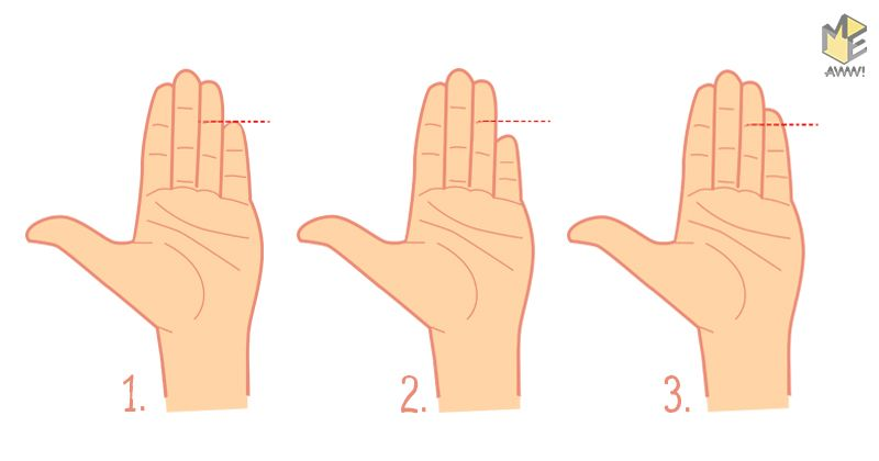 What does the size of your pinky finger say about you?