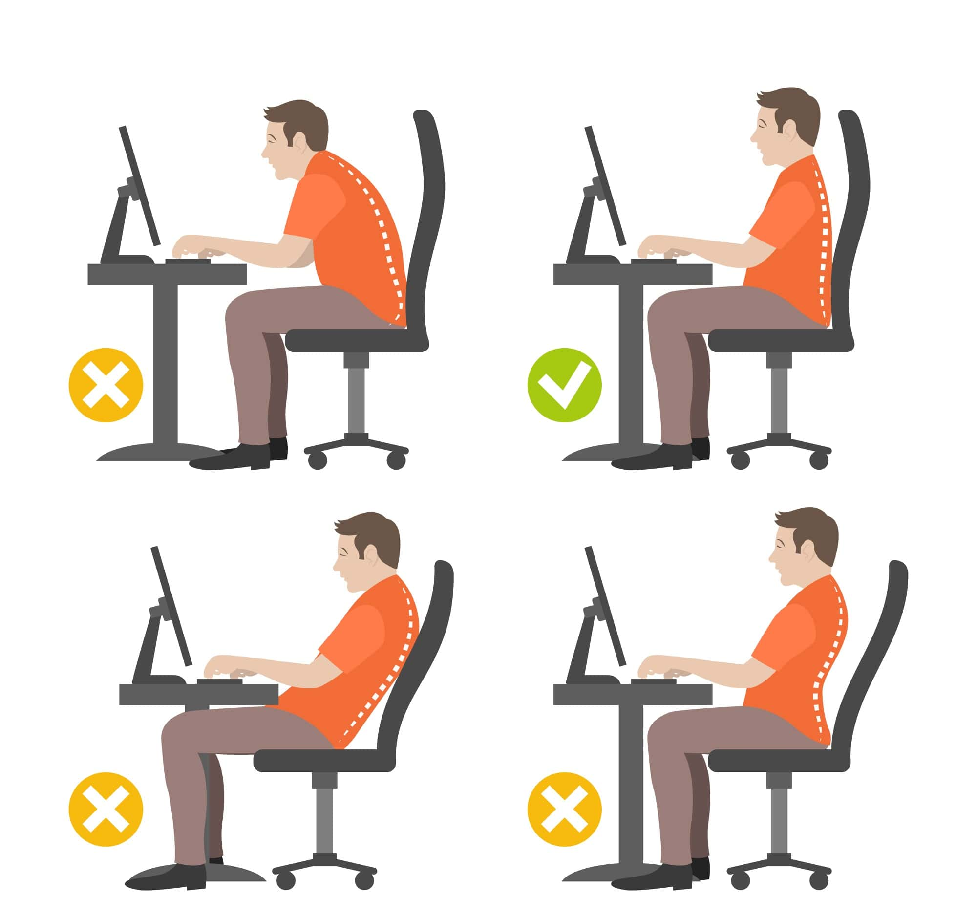 How Bad Sitting Posture At Work Leads To Chronic Back Pain