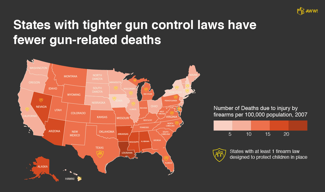 potential consequences of stricter gun laws That hinders the potential effectiveness of us laws: as dylan matthews explained, milder versions of gun control do have some evidence behind them in terms of reducing gun deaths, but they're.