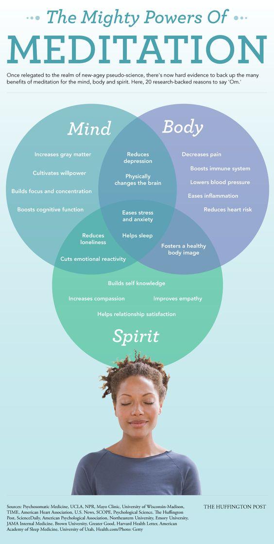 single system design meditation decrease anxiety