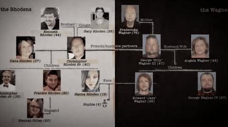 Four decades after horrific 'Atlanta Child Murders', doubts remain