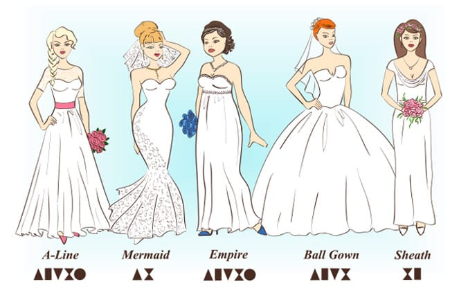 Which wedding dress would fit your body type the best? | Soul Post